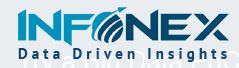 Software Developer role from Infonex Technologies, Inc. in Santa Clara, CA