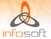 Selenium Automation Tester role from Infosoft Systems in Coppell, TX