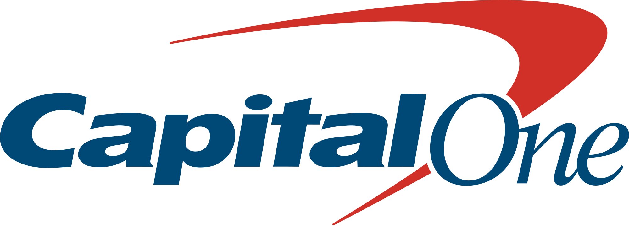 Software Engineer role from Capital One in Richmond, VA